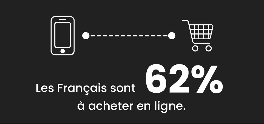 chiffres sur le nombres de français qui achètent en ligne