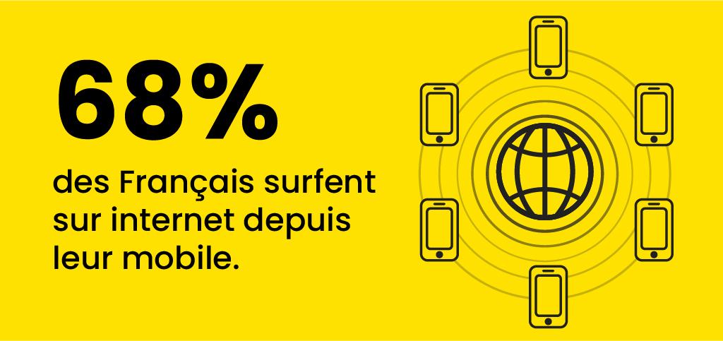 chiffres sur le nombre de français qui surfent sur internet via leur mobile