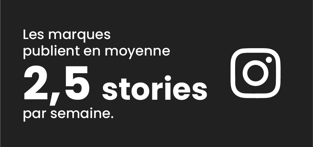 chiffres sur le nombre de stories Instagram postées par les marques