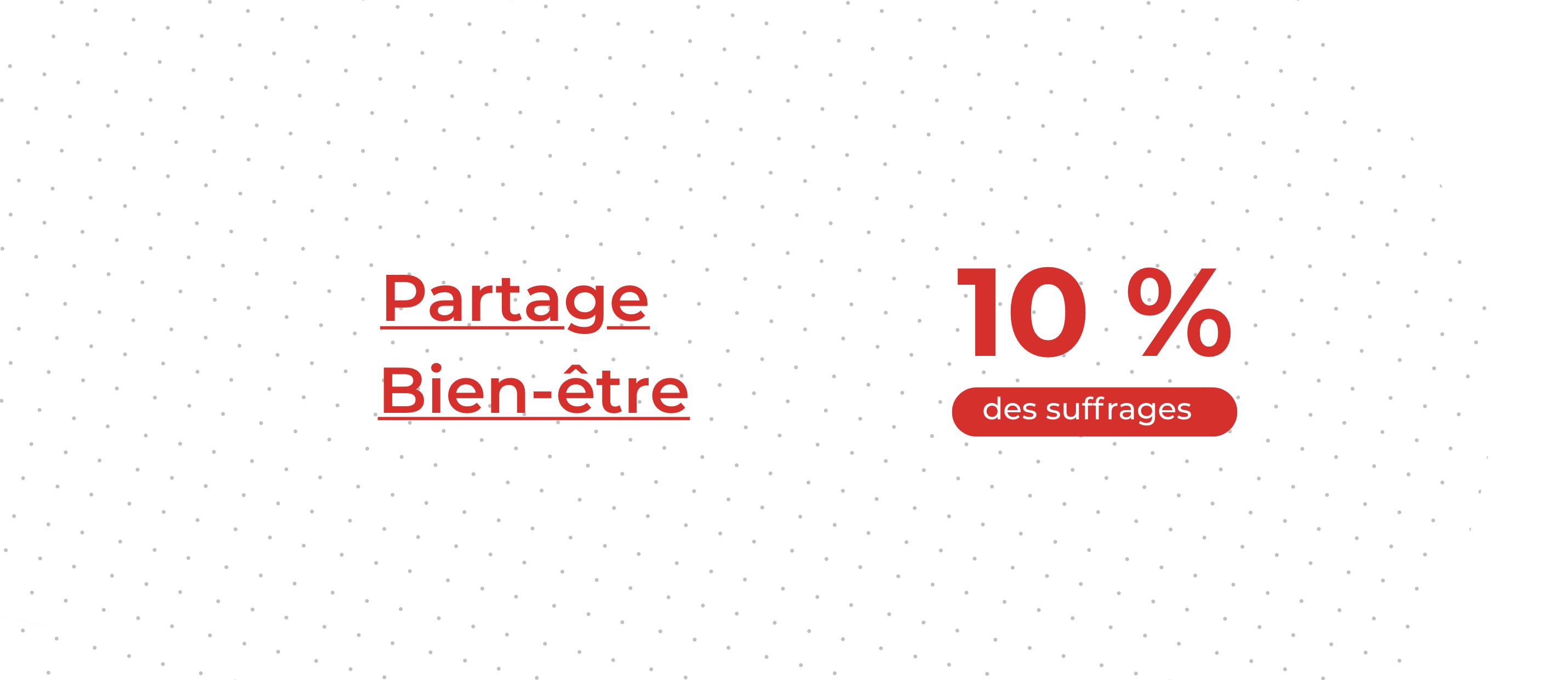 image-edition-mots-chiffres-cles-brochure-CSE-Siege-Banque-de-France-agence-conseil-en-communication-Letb-synergie